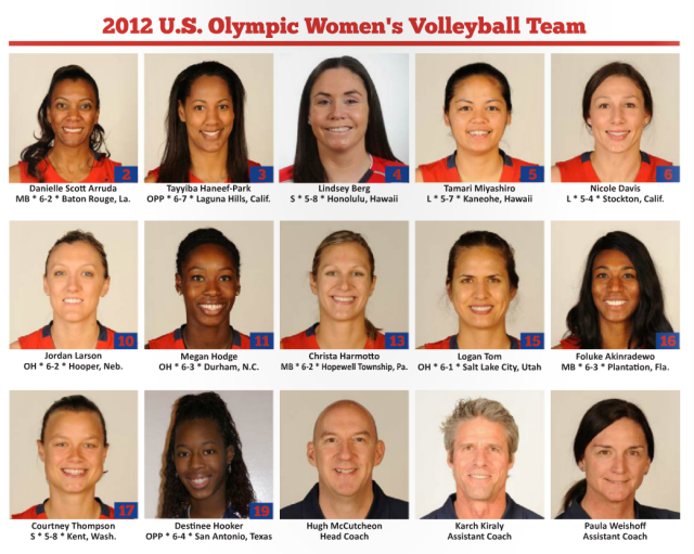 2012 Olympics USA Women's Volleyball Team